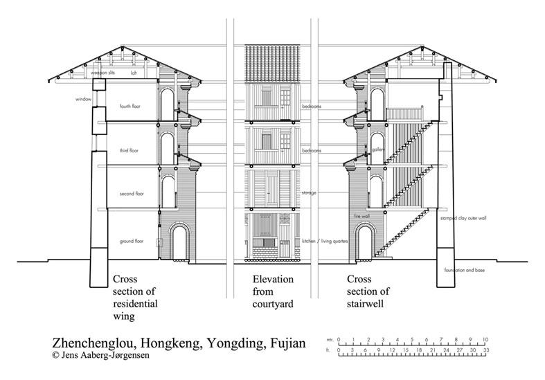 Architecture In Development - Fujian Tulou