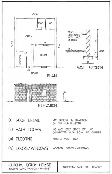 Kaccha house project