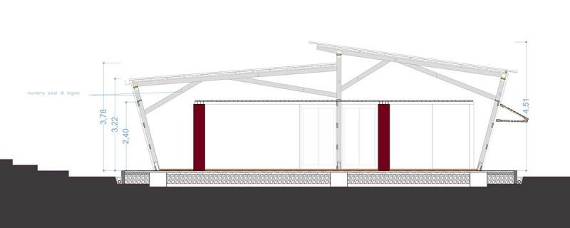 Architecture In Development Trade School In Guatemala