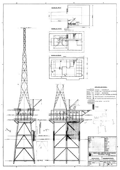 architecture in development